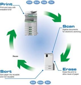 Toshiba-e-Studio-360LP ahorrar imprimiendo